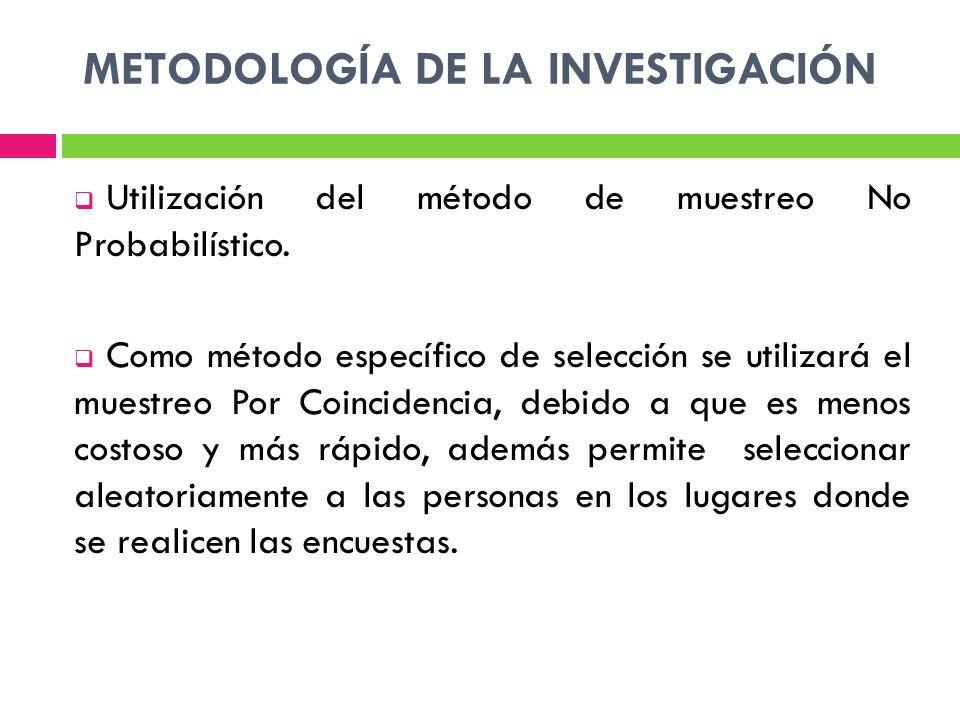 METODOLOGÍA DE LA INVESTIGACIÓN Utilización del método de muestreo No Probabilístico. Como método específico de selección se utilizará el muestreo Por
