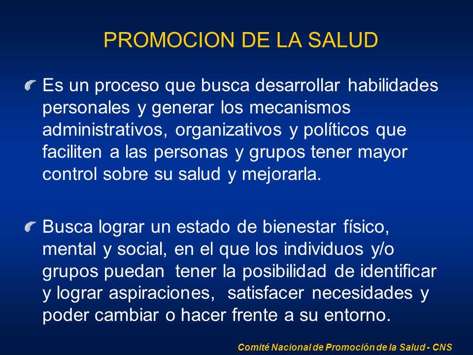 INDIVIDUO Etapas del ciclo de vida FAMILIA COMUNIDAD FAMILIA Y VIVIENDA CENTRO EDUCATIVO MUNICIPIO Y COMUNIDAD CENTRO LABORAL HIGIENE Y AMBIENTE ALIMENTACIÓN Y NUTRICIÓN SEGURIDAD VIAL Y CULTURA DE TRÁNSITO ACTIVIDAD FÍSICA SALUD SEXUAL Y REPRODUCTIVA HABILIDADES PARA LA VIDA SALUD MENTAL, BUEN TRATO Y CULTURA DE PAZ EJE TEMATICOESCENARIO COMPORTAMIENTOS SALUDABLES ENTORNOS SALUDABLES ABOGACIA Y POLITICAS PÚBLICAS COMUNICACIÓN Y EDUCACION PARTICIPACION COMUNITARIA Y EMPODERAMIENTO SOCIAL ESTRATEGIA PROGRAMASCOMPONENTEGUIAS METODOLOGICAS MODELO DE ABORDAJE PARA LA PROMOCION DE LA SALUD