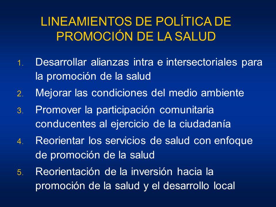 Lineamiento 1 Desarrollar alianzas intra e intersectoriales para la promoción de la salud Salud como responsabilidad compartida.Salud como responsabilidad compartida.