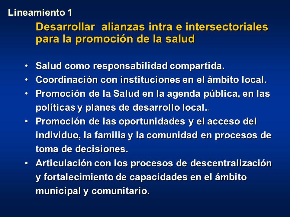 PROGRAMA DE PROMOCION DE LA SALUD Un programa esta determinado por el escenario de intervencion y los ejes tematicos priorizados.