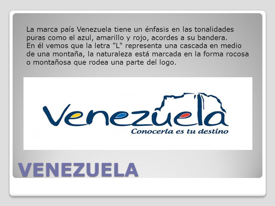 VENEZUELA La marca país Venezuela tiene un énfasis en las tonalidades puras como el azul, amarillo y rojo, acordes a su bandera. En él vemos que la le