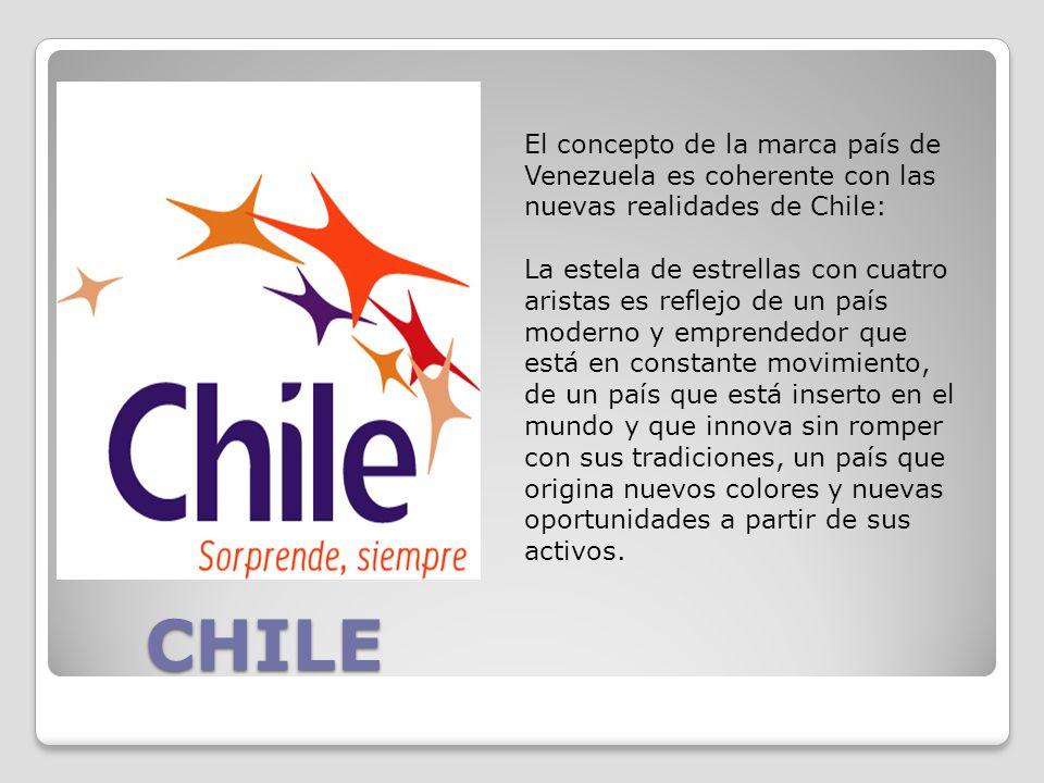 CHILE El concepto de la marca país de Venezuela es coherente con las nuevas realidades de Chile: La estela de estrellas con cuatro aristas es reflejo