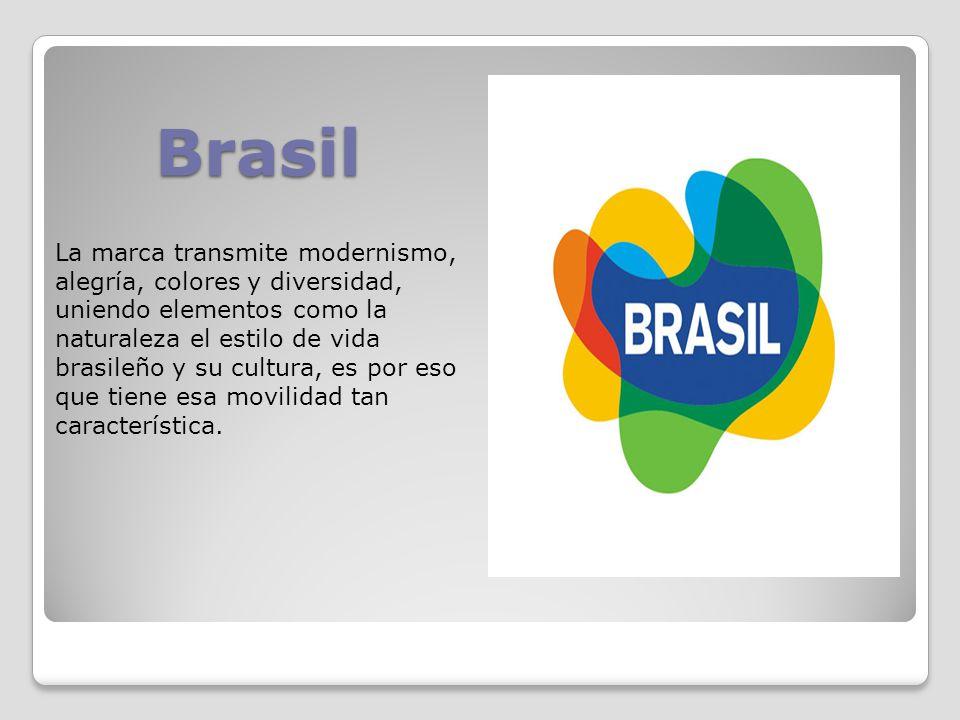 Brasil La marca transmite modernismo, alegría, colores y diversidad, uniendo elementos como la naturaleza el estilo de vida brasileño y su cultura, es por eso que tiene esa movilidad tan característica.