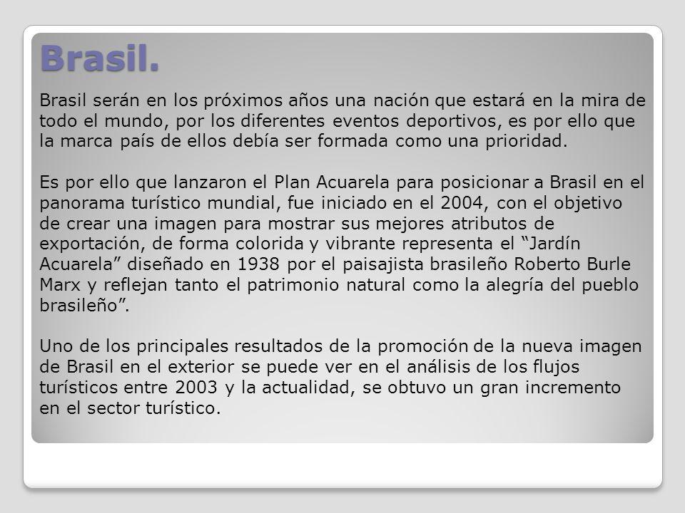 Brasil. Brasil serán en los próximos años una nación que estará en la mira de todo el mundo, por los diferentes eventos deportivos, es por ello que la