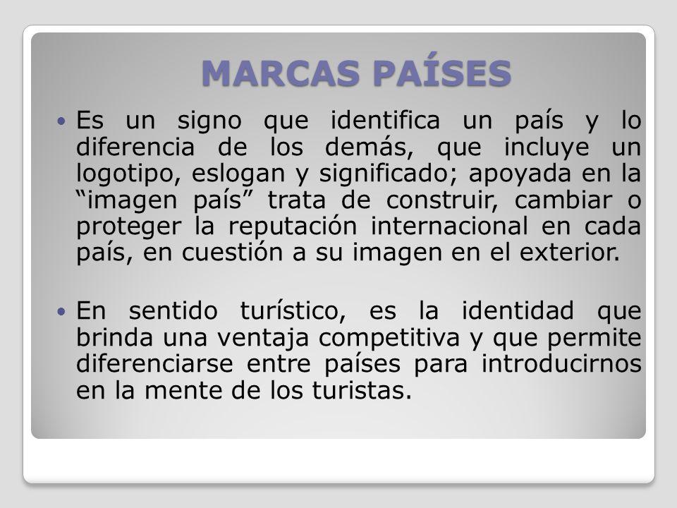 MARCAS PAÍSES Es un signo que identifica un país y lo diferencia de los demás, que incluye un logotipo, eslogan y significado; apoyada en la imagen pa