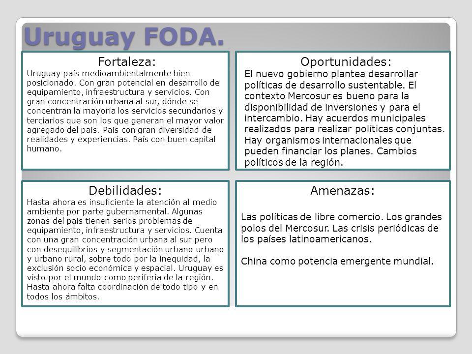 Uruguay FODA. Fortaleza: Uruguay país medioambientalmente bien posicionado. Con gran potencial en desarrollo de equipamiento, infraestructura y servic