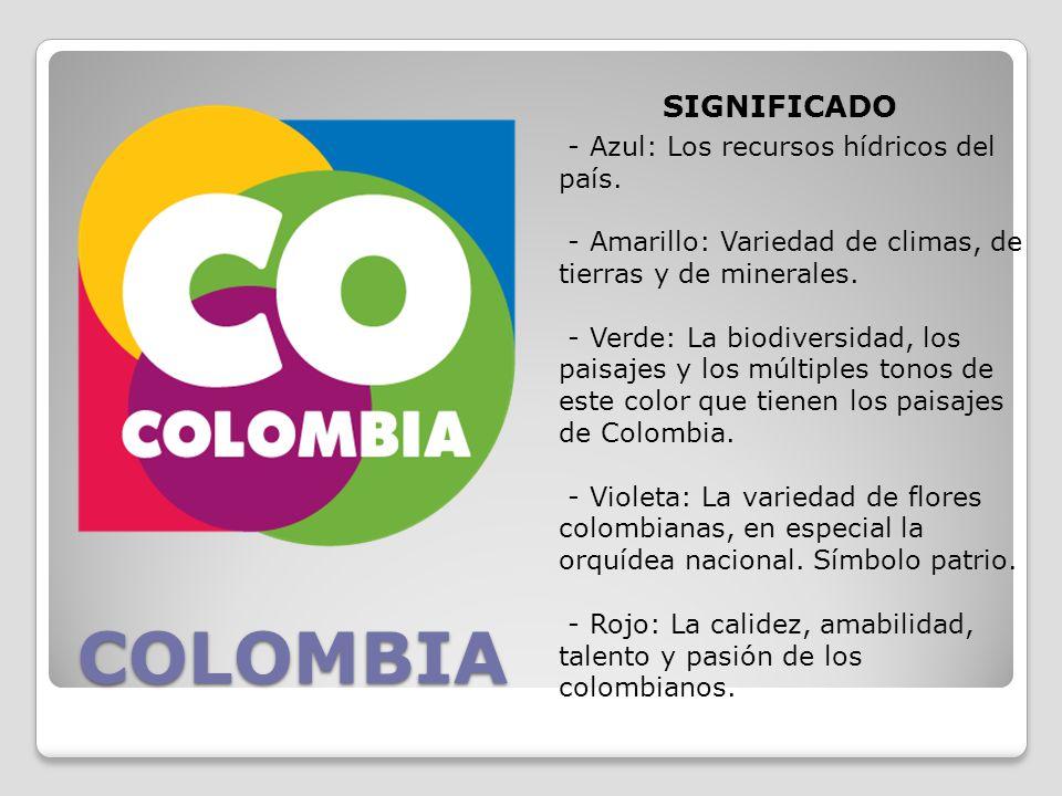 COLOMBIA SIGNIFICADO - Azul: Los recursos hídricos del país. - Amarillo: Variedad de climas, de tierras y de minerales. - Verde: La biodiversidad, los