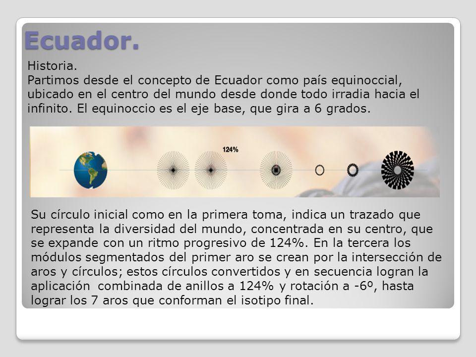 Ecuador. Historia. Partimos desde el concepto de Ecuador como país equinoccial, ubicado en el centro del mundo desde donde todo irradia hacia el infin