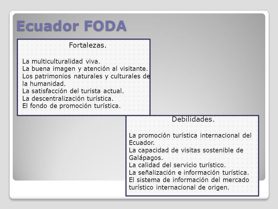 Ecuador FODA Fortalezas.La multiculturalidad viva.