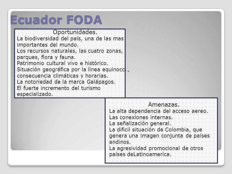 Ecuador FODA Oportunidades.La biodiversidad del país, una de las mas importantes del mundo.