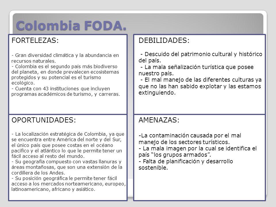 Colombia FODA. FORTELEZAS: - Gran diversidad climática y la abundancia en recursos naturales. - Colombia es el segundo país más biodiverso del planeta