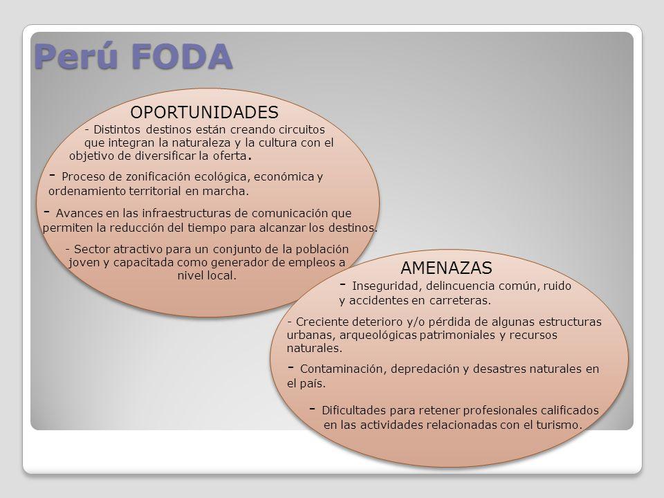 Perú FODA OPORTUNIDADES - Distintos destinos están creando circuitos que integran la naturaleza y la cultura con el objetivo de diversificar la oferta.
