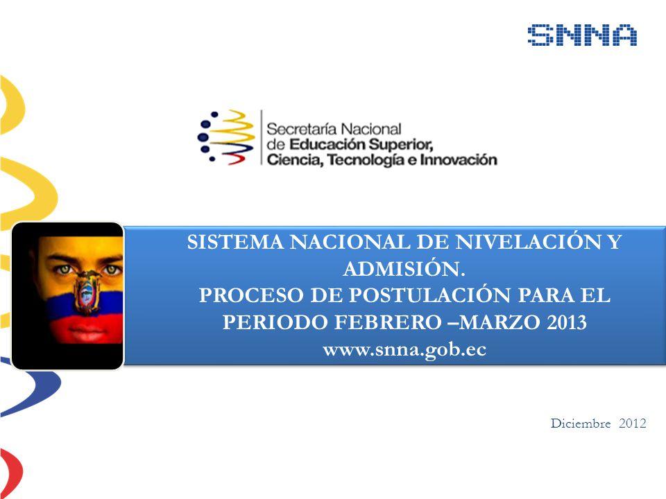 Diciembre 2012 SISTEMA NACIONAL DE NIVELACIÓN Y ADMISIÓN. PROCESO DE POSTULACIÓN PARA EL PERIODO FEBRERO –MARZO 2013 www.snna.gob.ec SISTEMA NACIONAL