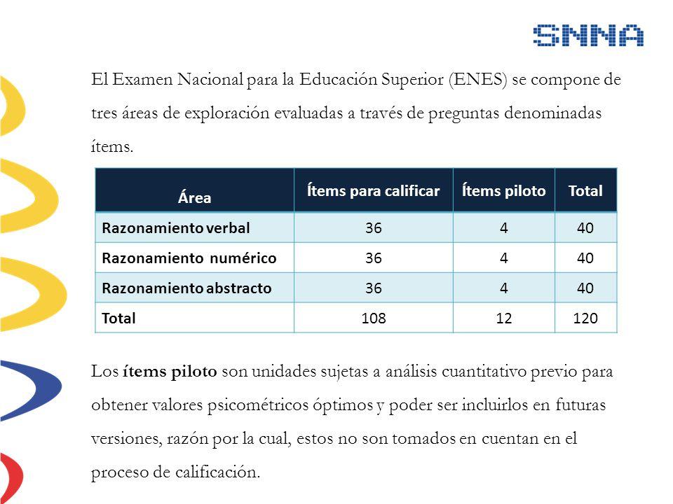 El Examen Nacional para la Educación Superior (ENES) se compone de tres áreas de exploración evaluadas a través de preguntas denominadas ítems. Área Í