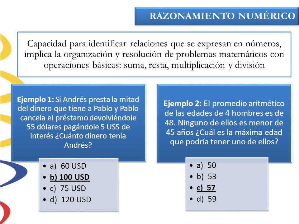 Ejemplo 1: Si Andrés presta la mitad del dinero que tiene a Pablo y Pablo cancela el préstamo devolviéndole 55 dólares pagándole 5 USS de interés ¿Cuá