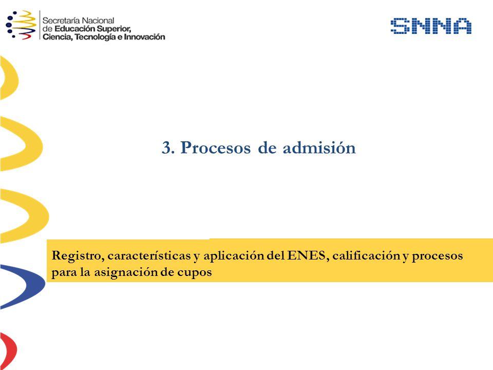 3. Procesos de admisión Registro, características y aplicación del ENES, calificación y procesos para la asignación de cupos