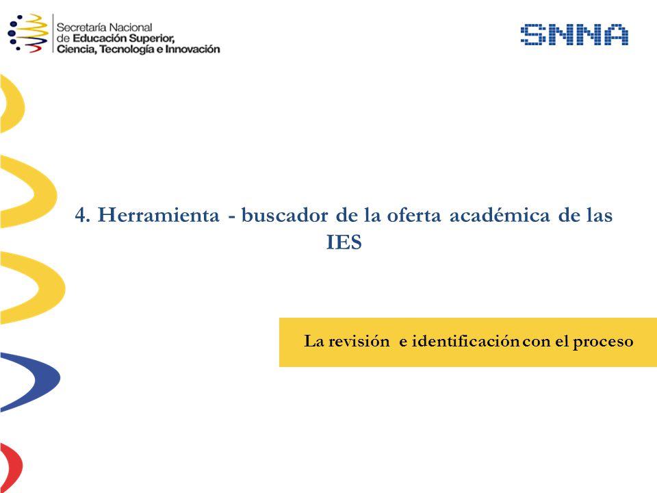 4. Herramienta - buscador de la oferta académica de las IES La revisión e identificación con el proceso