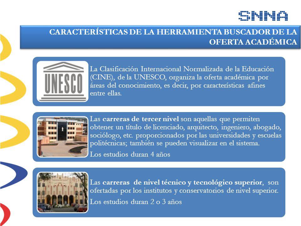 CARACTERÍSTICAS DE LA HERRAMIENTA BUSCADOR DE LA OFERTA ACADÉMICA La Clasificación Internacional Normalizada de la Educación (CINE), de la UNESCO, org