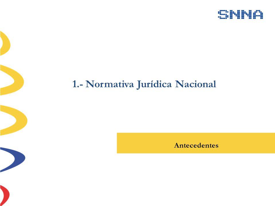 2. SELECCIONE EN EL MENÚ EL LINK DE POSTULACIÓN PROCESO DE POSTULACIÓN