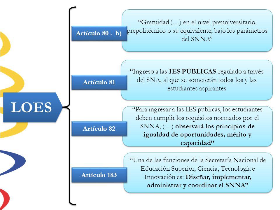 Gratuidad (…) en el nivel preuniversitario, prepolitécnico o su equivalente, bajo los parámetros del SNNA LOES Ingreso a las IES PÚBLICAS regulado a t