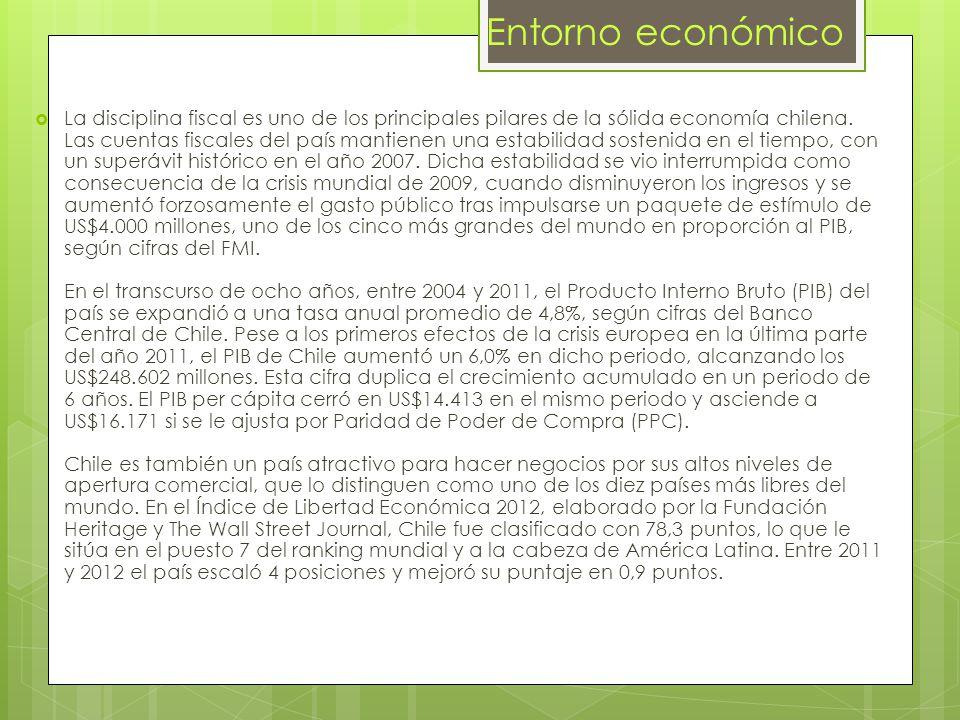 En Chile hay consumidores con un alto poder adquisitivo en comparación con el resto de Latinoamérica y con una orientación muy marcada a buscar productos de mayor calidad.