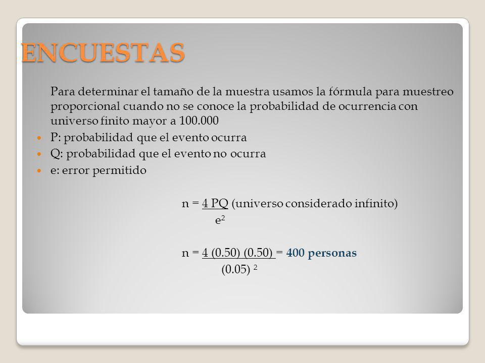 ENCUESTAS Para determinar el tamaño de la muestra usamos la fórmula para muestreo proporcional cuando no se conoce la probabilidad de ocurrencia con u