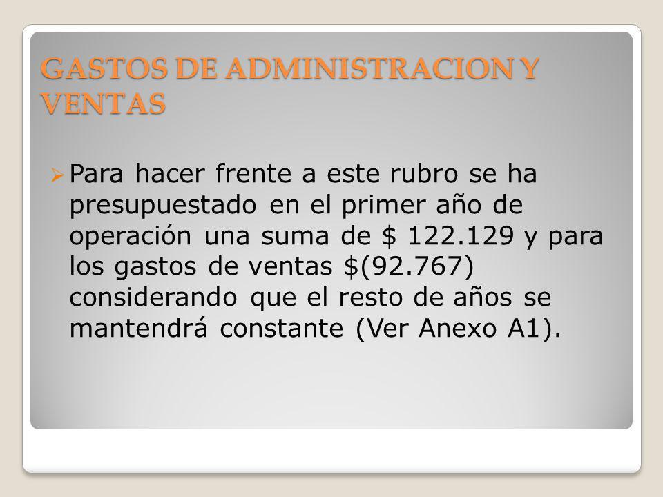 GASTOS DE ADMINISTRACION Y VENTAS Para hacer frente a este rubro se ha presupuestado en el primer año de operación una suma de $ 122.129 y para los ga
