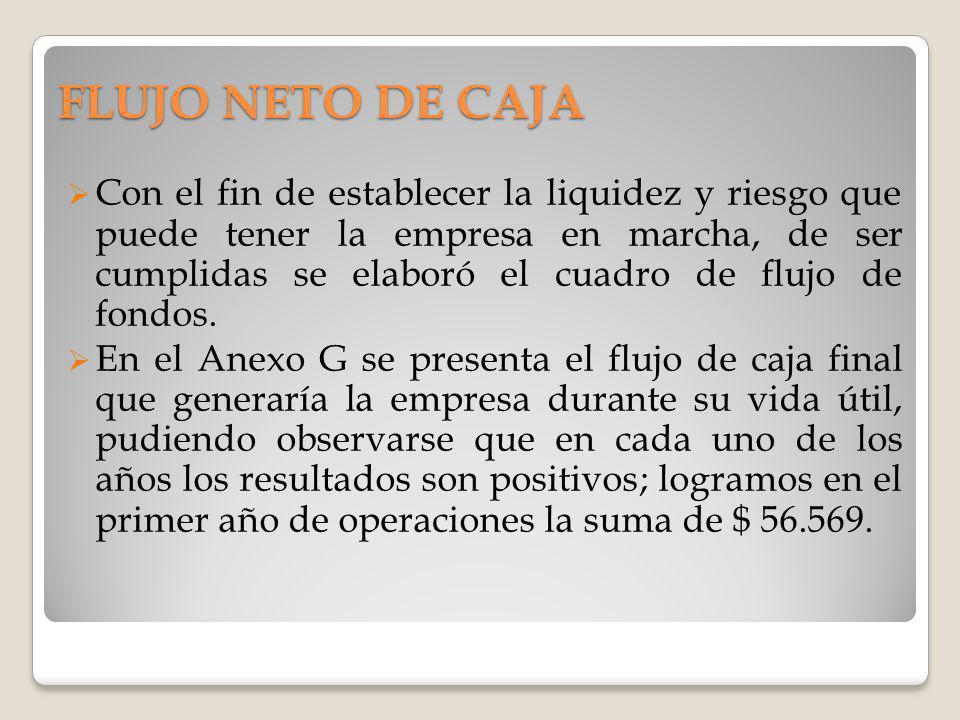 FLUJO NETO DE CAJA Con el fin de establecer la liquidez y riesgo que puede tener la empresa en marcha, de ser cumplidas se elaboró el cuadro de flujo