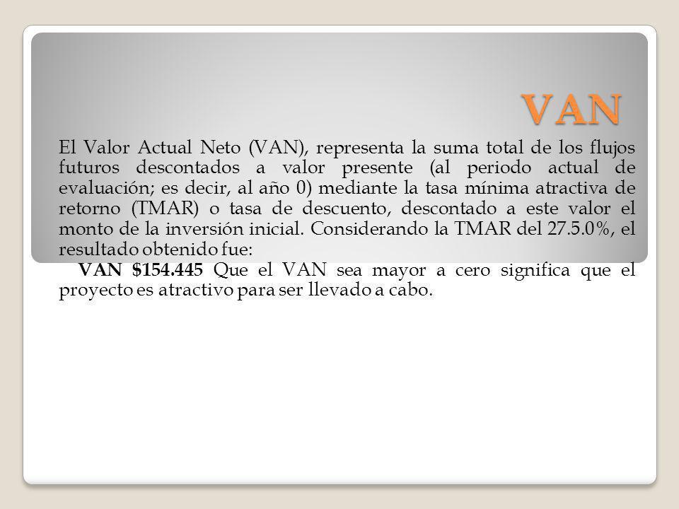 VAN El Valor Actual Neto (VAN), representa la suma total de los flujos futuros descontados a valor presente (al periodo actual de evaluación; es decir