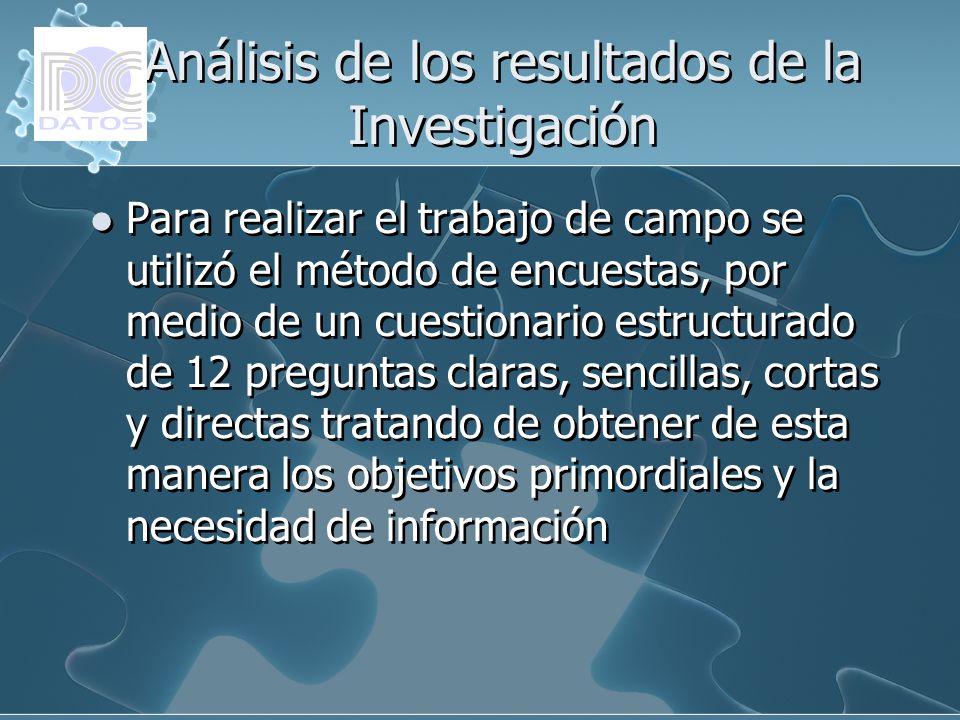 Análisis de los resultados de la Investigación Para realizar el trabajo de campo se utilizó el método de encuestas, por medio de un cuestionario estru