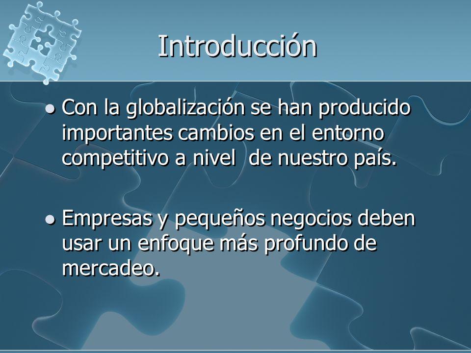 Introducción Con la globalización se han producido importantes cambios en el entorno competitivo a nivel de nuestro país. Empresas y pequeños negocios