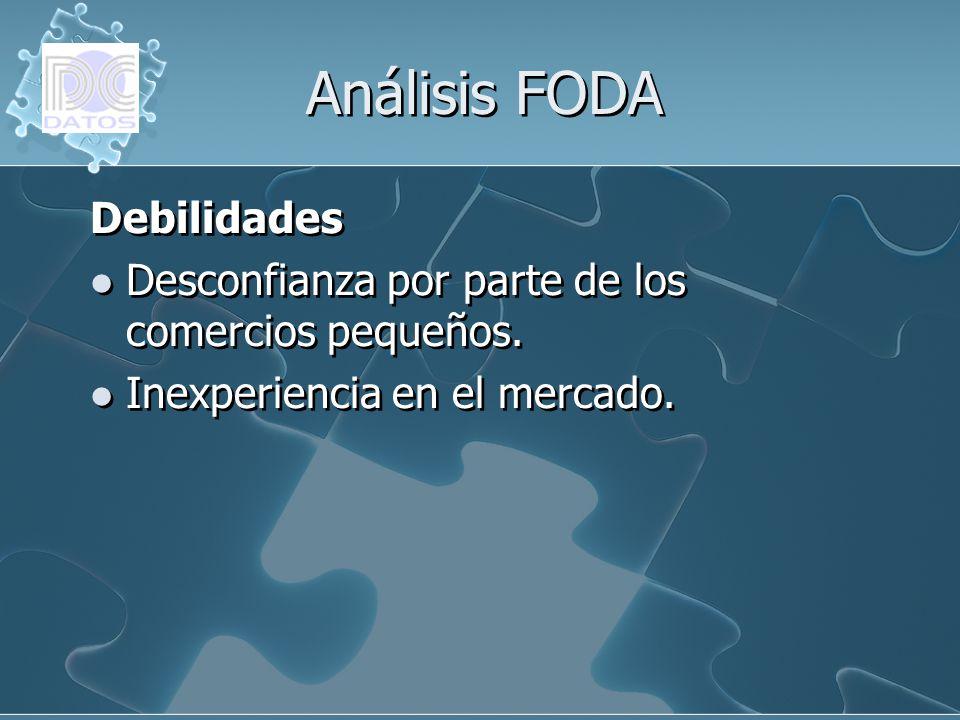 Análisis FODA Debilidades Desconfianza por parte de los comercios pequeños. Inexperiencia en el mercado. Debilidades Desconfianza por parte de los com