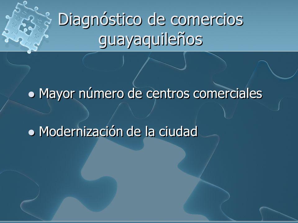 Diagnóstico de comercios guayaquileños Mayor número de centros comerciales Modernización de la ciudad Mayor número de centros comerciales Modernizació