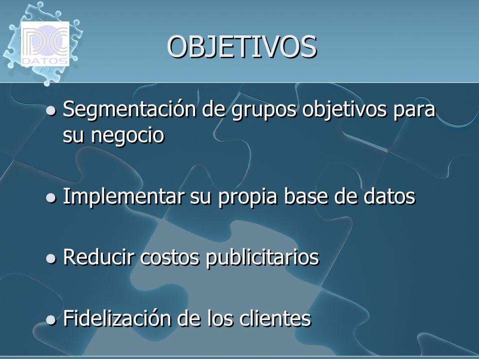 OBJETIVOS Segmentación de grupos objetivos para su negocio Implementar su propia base de datos Reducir costos publicitarios Fidelización de los client