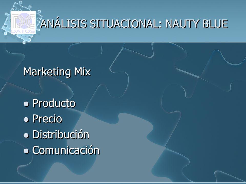 ANÁLISIS SITUACIONAL: NAUTY BLUE Marketing Mix Producto Precio Distribución Comunicación Marketing Mix Producto Precio Distribución Comunicación