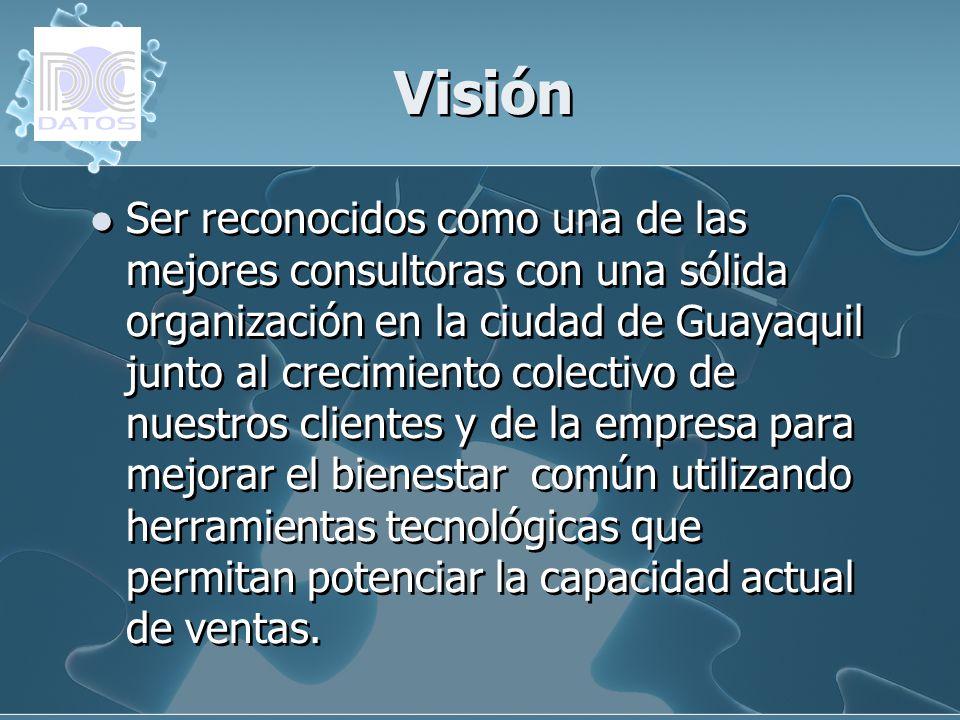 Visión Ser reconocidos como una de las mejores consultoras con una sólida organización en la ciudad de Guayaquil junto al crecimiento colectivo de nue