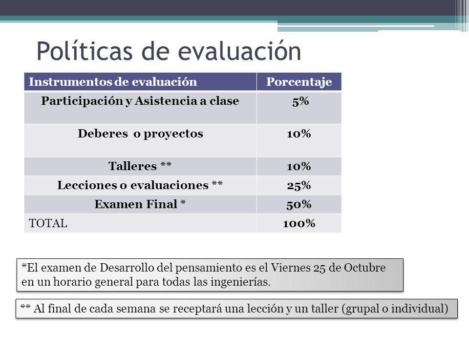 Políticas de evaluación Instrumentos de evaluaciónPorcentaje Participación y Asistencia a clase 5% Deberes o proyectos10% Talleres **10% Lecciones o e