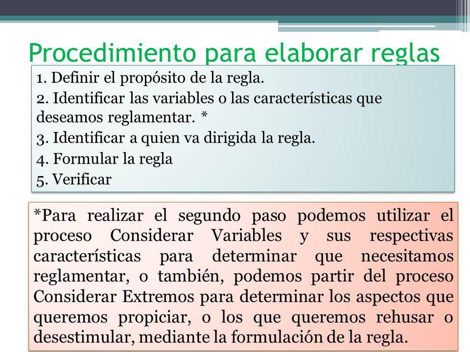 Procedimiento para elaborar reglas 1. Definir el propósito de la regla. 2. Identificar las variables o las características que deseamos reglamentar. *