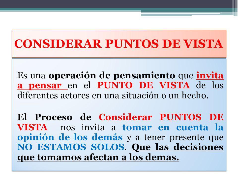 CONSIDERAR PUNTOS DE VISTA Es una operación de pensamiento que invita a pensar en el PUNTO DE VISTA de los diferentes actores en una situación o un he