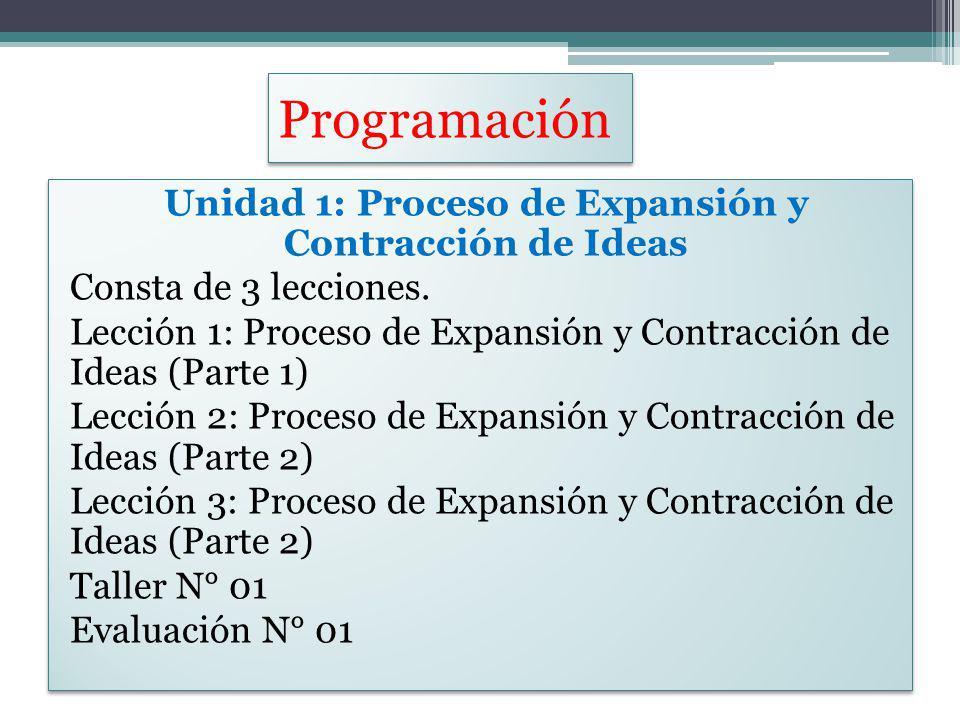 Programación Unidad 1: Proceso de Expansión y Contracción de Ideas Consta de 3 lecciones. Lección 1: Proceso de Expansión y Contracción de Ideas (Part