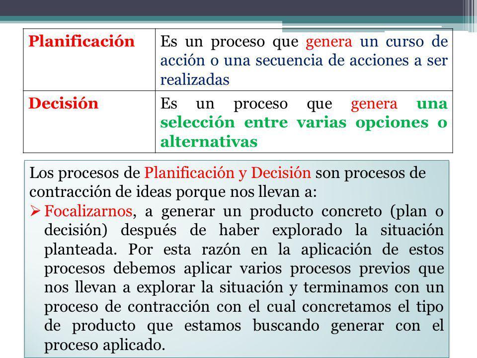 PlanificaciónEs un proceso que genera un curso de acción o una secuencia de acciones a ser realizadas DecisiónEs un proceso que genera una selección e