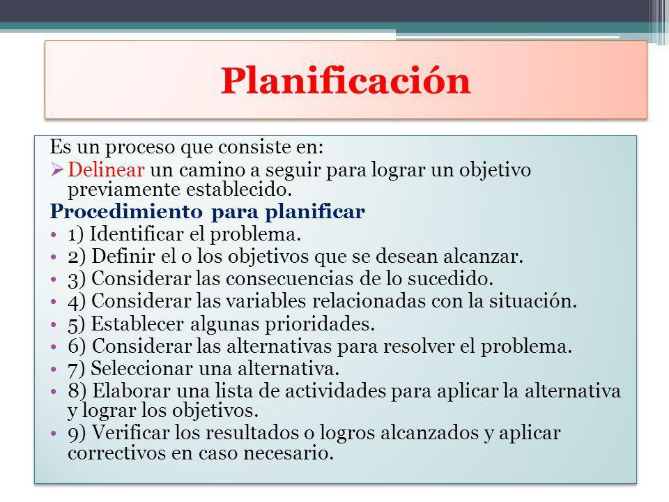 Planificación Es un proceso que consiste en: Delinear un camino a seguir para lograr un objetivo previamente establecido. Procedimiento para planifica