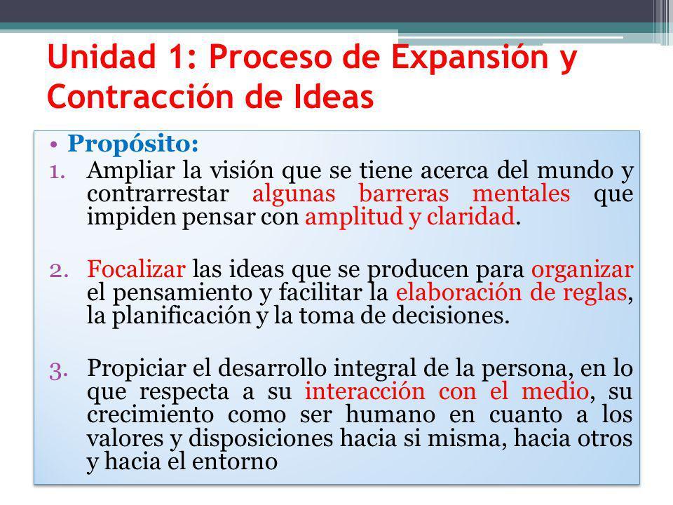 Unidad 1: Proceso de Expansión y Contracción de Ideas Propósito: 1.Ampliar la visión que se tiene acerca del mundo y contrarrestar algunas barreras me