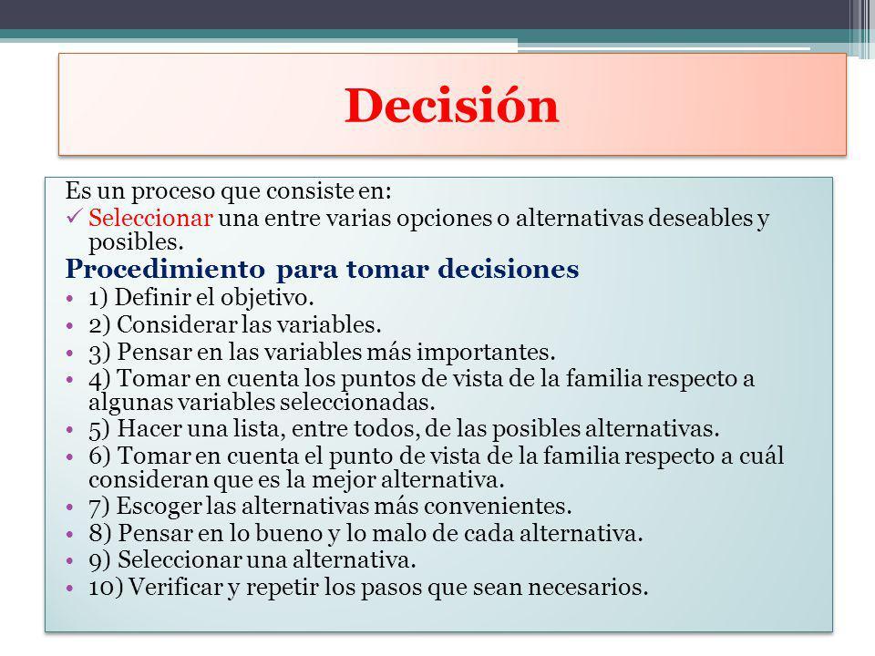 Decisión Es un proceso que consiste en: Seleccionar una entre varias opciones o alternativas deseables y posibles. Procedimiento para tomar decisiones
