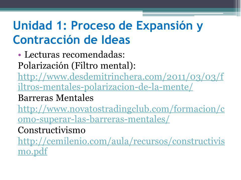 Unidad 1: Proceso de Expansión y Contracción de Ideas Lecturas recomendadas: Polarización (Filtro mental): http://www.desdemitrinchera.com/2011/03/03/