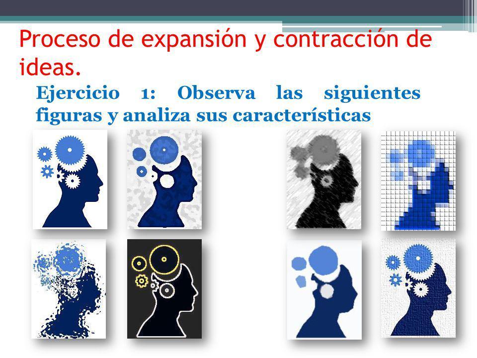 Proceso de expansión y contracción de ideas. Ejercicio 1: Observa las siguientes figuras y analiza sus características