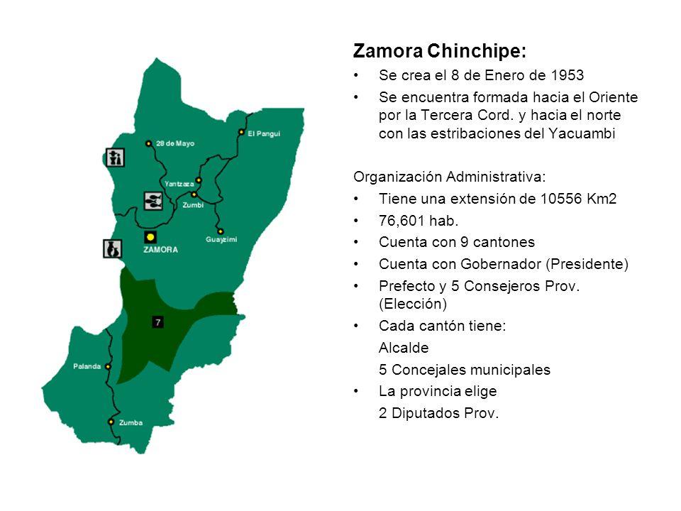 Zamora Chinchipe: Se crea el 8 de Enero de 1953 Se encuentra formada hacia el Oriente por la Tercera Cord. y hacia el norte con las estribaciones del