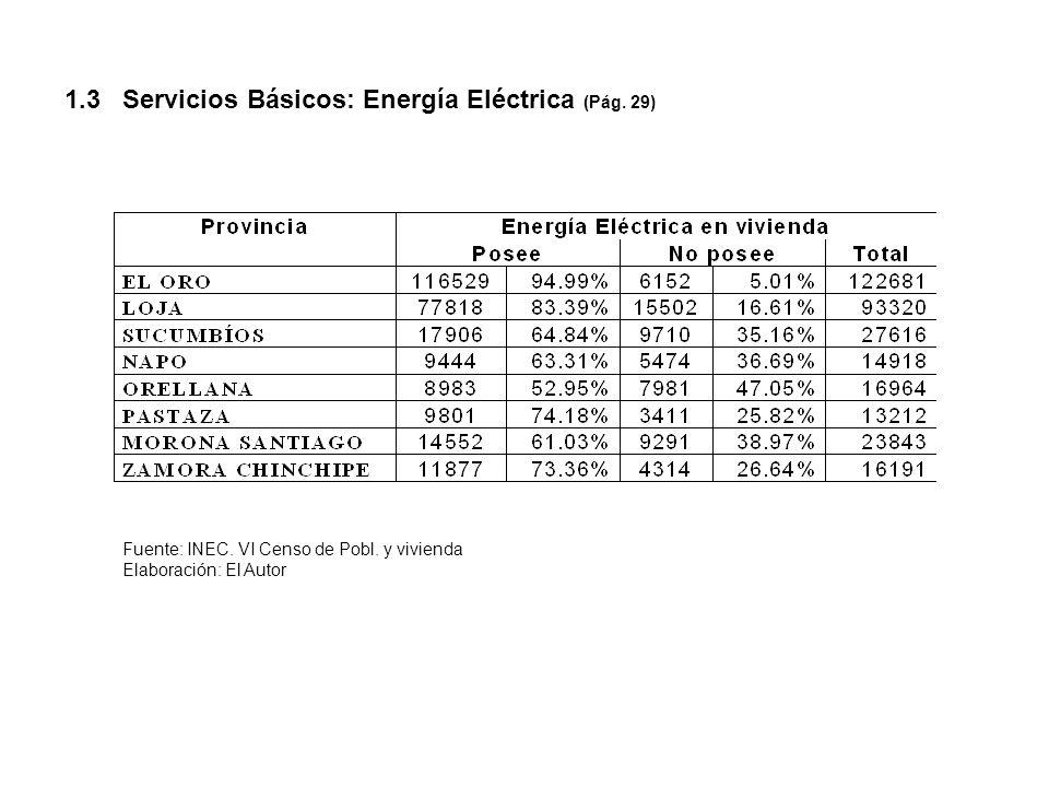 1.3 Servicios Básicos: Energía Eléctrica (Pág. 29) Fuente: INEC. VI Censo de Pobl. y vivienda Elaboración: El Autor
