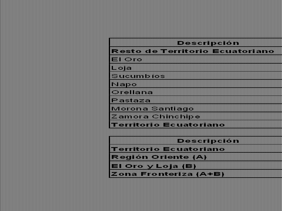 Tabla 1.36.- Volumen de importaciones como porcentaje del total regional