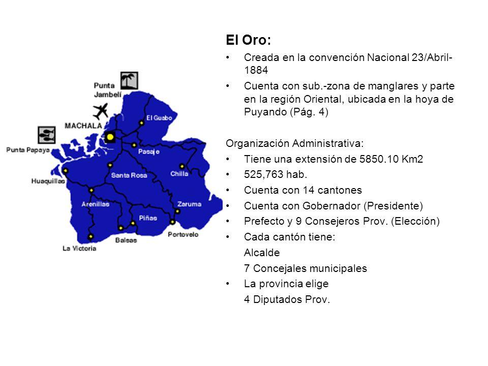 Loja: Se proclama provincia el 25 de Junio-1824.